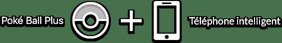 Poké Ball Plus + Smartphone